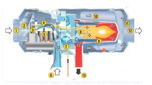 ベバストFFヒーターの構造